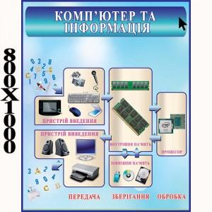 """Плакат """"Компьютер та інформація"""" -    Плакати з інформатики"""