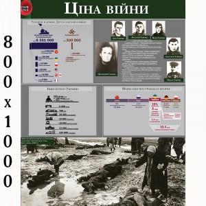 """Плакат з історії """"Ціна війни"""" -    Плакати для кабінету історії"""