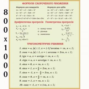 "Плакат по математике ""Формулы умножения"" -    Плакаты для кабинета математики"