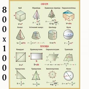 Стенд по математике модель 30700 -    Плакаты для кабинета математики