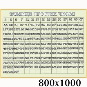 Плакат по математике таблица простых чисел -    Плакаты для кабинета математики