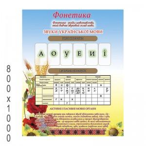 """Плакат """"Фонетика"""" для школы -    Плакаты для украинского языка и литературы"""