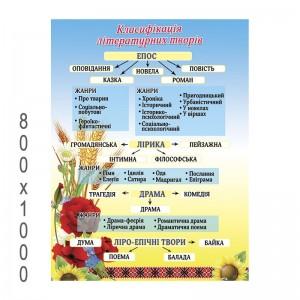 """Плакат """"Классификация литературных произведений"""" -    Плакаты для украинского языка и литературы"""