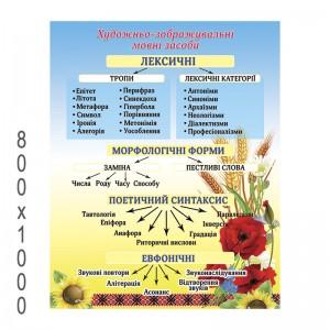 """Плакат """"Языковые средства"""" -    Плакаты для украинского языка и литературы"""