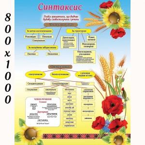 """Плакат """"Синтаксис"""" в школу  -    Плакаты для украинского языка и литературы"""