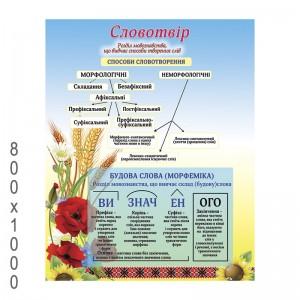"""Плакат """"Словообразование"""" -    Плакаты для украинского языка и литературы"""