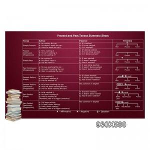 "Стенд ""Present and Past Tenses Summary Sheet"" -    Стенди в кабінет англійської мови"