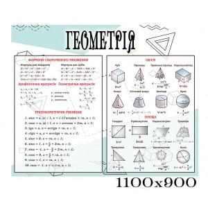"""Стенд """"Геометрия"""" -    Стенды в кабинет математики"""