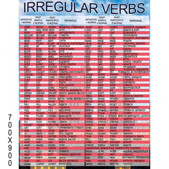 "Стенд ""Irregular verbs"""