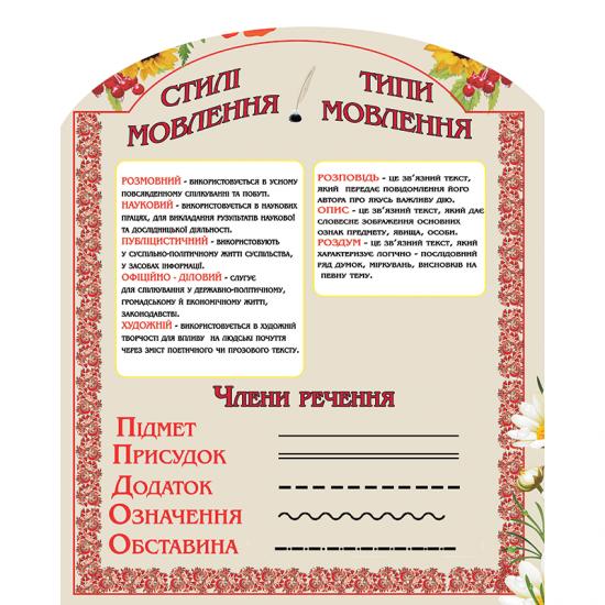 """Стенд в кабінет української мови """"Стилі та типи мовлення"""""""