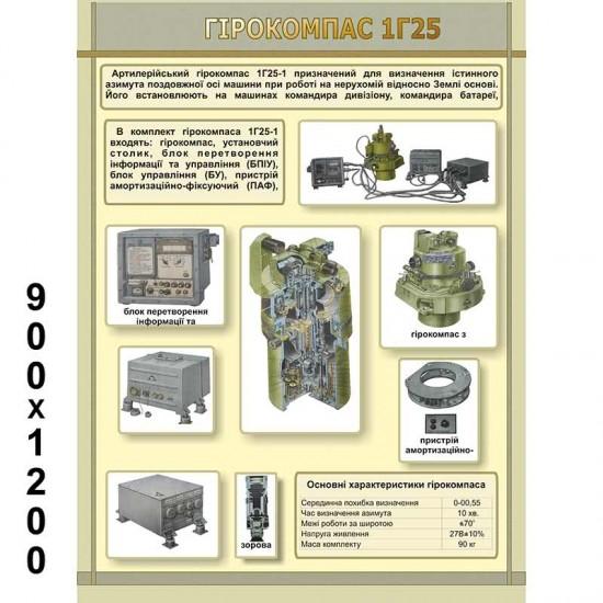 Стенд війсковий КС 0836