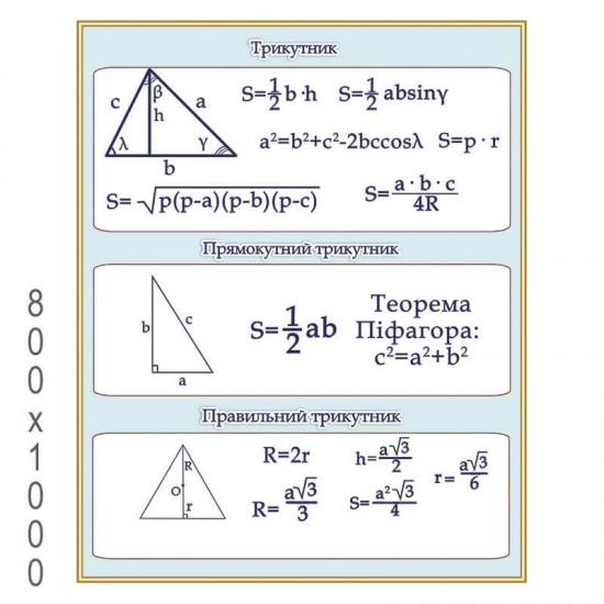 "Плакат ""Трикутники"""