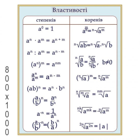 "Плакат "" логарифми з алгебри"""