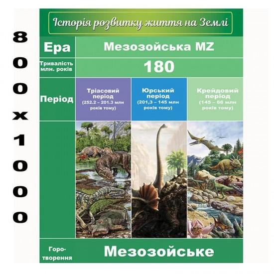 """Плакат з біології """"Мезозойська ера"""""""
