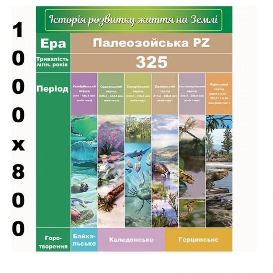 """Плакат з біології """"Палеозойська ера"""""""