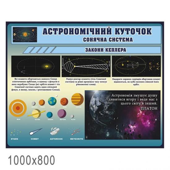 "Плакат з Астрономії ""Сонячна система"""
