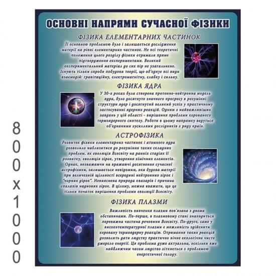 """Плакат з фізики """"Основні напрями"""""""