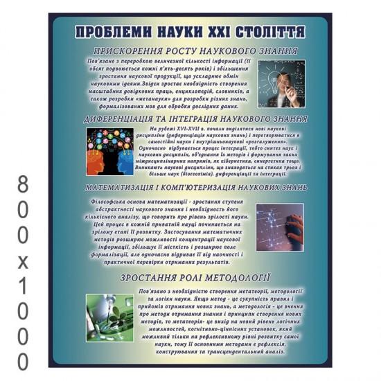 """Плакат з фізики """"Проблеми науки"""""""