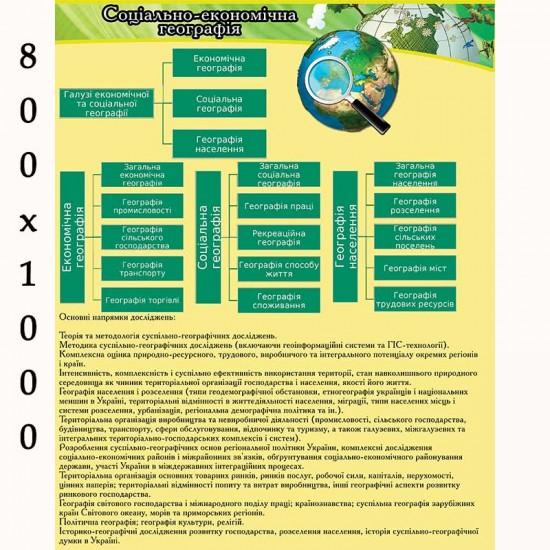 """Плакат з географії """"Соціальна економіка"""""""