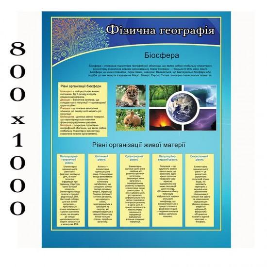 """Плакат з географії """"Біосфера"""""""