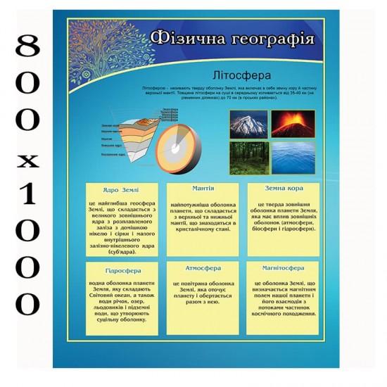 """Плакат з географії """"Літосфера"""""""
