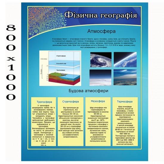 """Плакат з географії """"Атмосфера"""""""