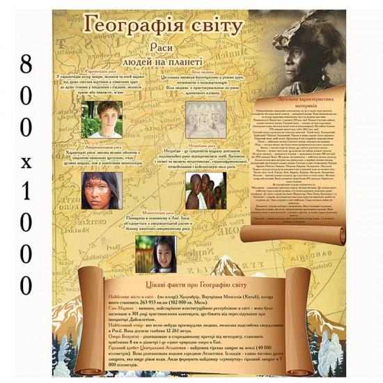 """Плакат з географії """"Раси людей світу"""""""