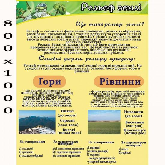 """Плакат з географії """"Рельєф землі"""""""