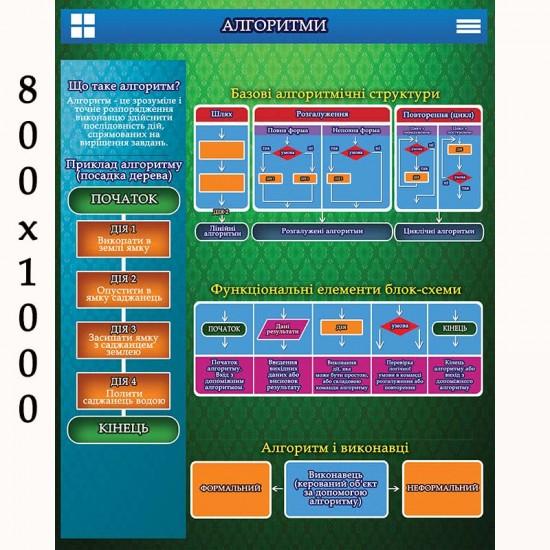 """Плакат Інформатика """"Алгоритми"""""""