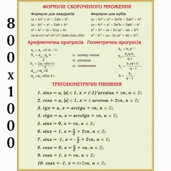 "Плакат з математики ""Формули множення"""