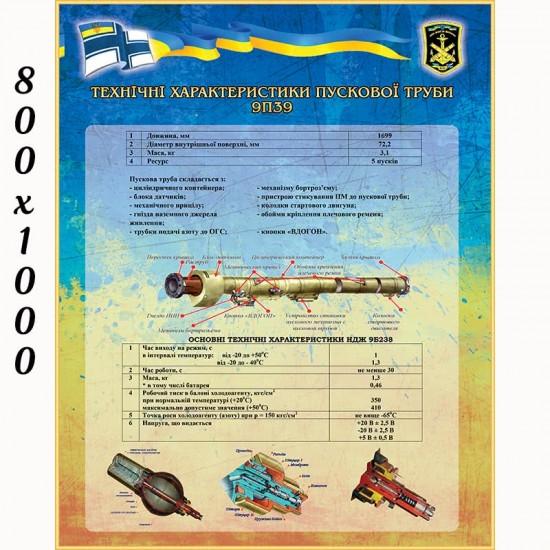 """Плакат по защите отечества """"Пусковая труба"""""""