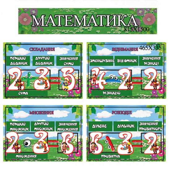 Стенд математика зелена