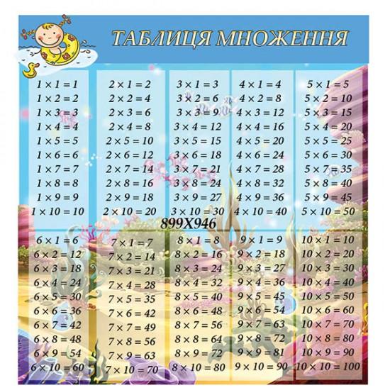 Стенд таблиця множення