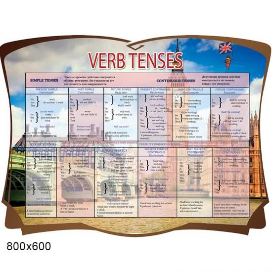 "Стенд ""Verb tenses"""