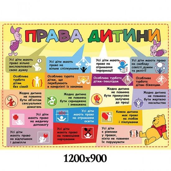 Стенд Права дитини
