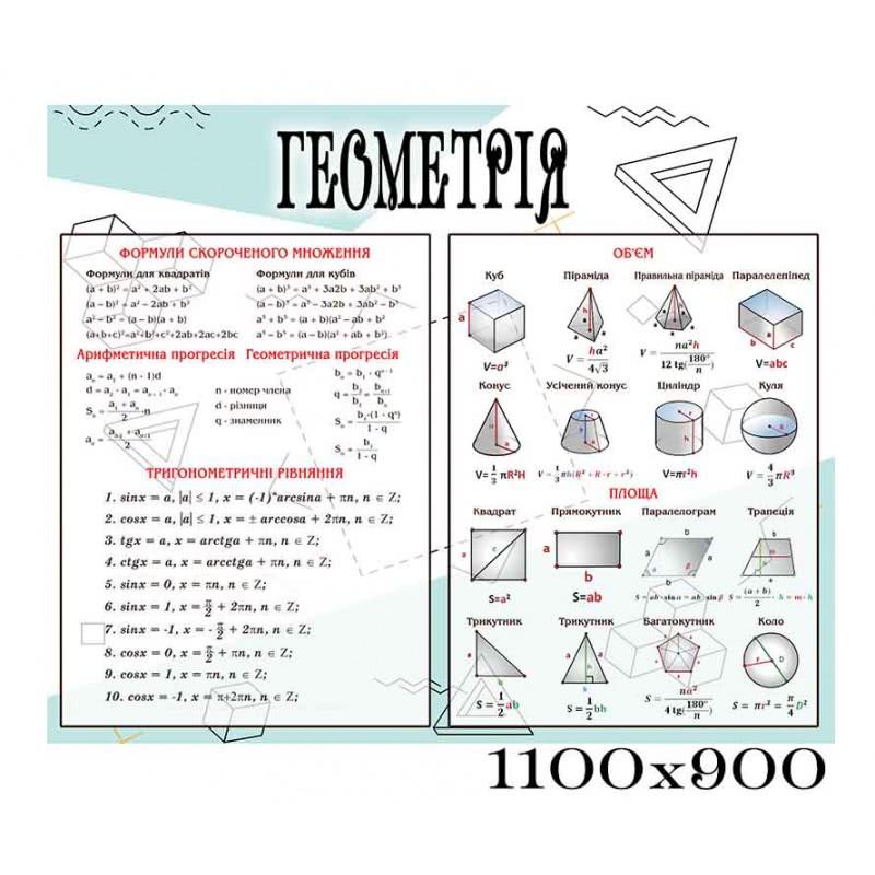 Стенд з геометрії