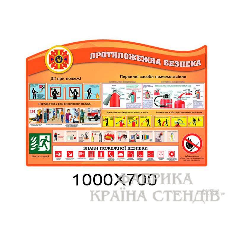 Стенд противопожарная безопасность