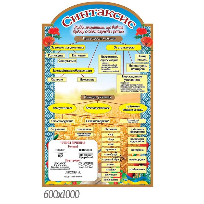 Стенд для кабинета украинского языка
