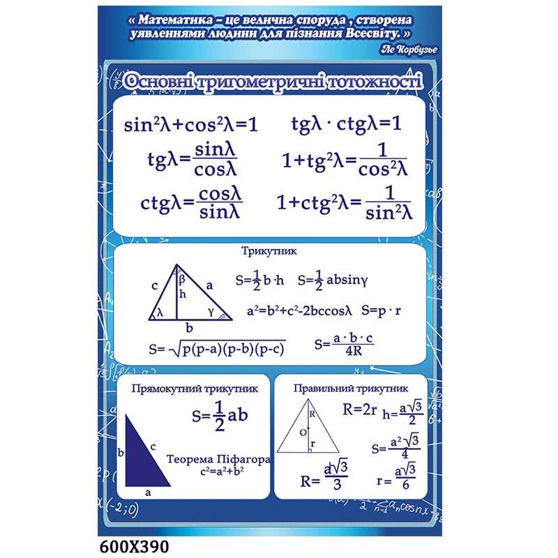 Комплекс стендов по математике