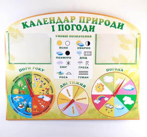 Календар Природи НУШ